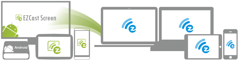 Universal screen mirroring support of EZCast - EZCast