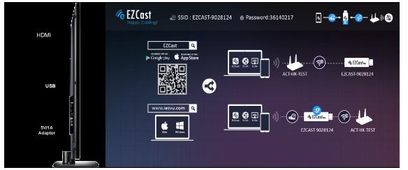 EZCast FAQ